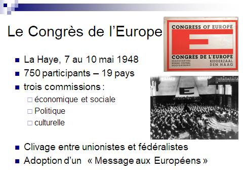 Mouvement européen, l'Histoire